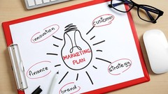 But Wait, Are You in the Marketing Mindset? | SmallBizClub