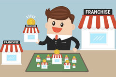 Franchises And Entrepreneurship: Some Things That You Should Know | Young Upstarts
