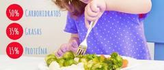 Dieta para niños: la alimentación en las primeras fases de crecimiento