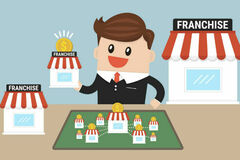 Understanding The Three Factors of Franchise Success: Circumstances, Operations, And Humanity - Young Upstarts