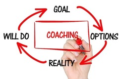 Everything You Need To Know About Executive Coaching Programs In A Nutshell - Young Upstarts